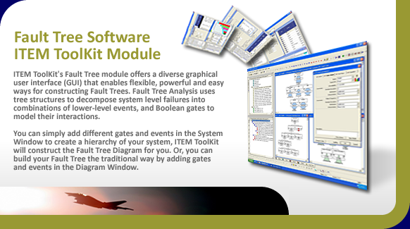 Fault Tree analysis software (FTA) for calculating unreliability and unavailability.